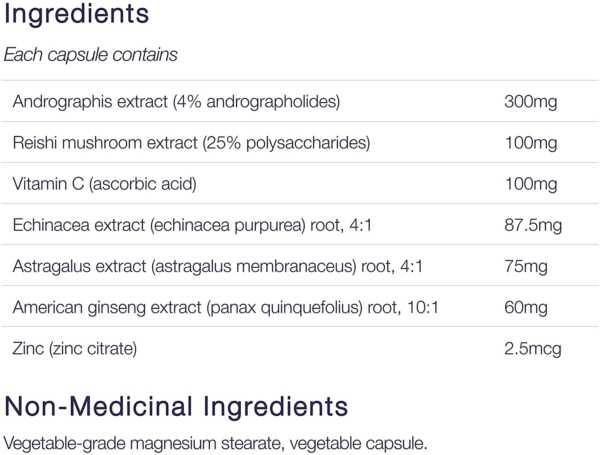 CanPrev Cold-Pro Immune Formula Facts