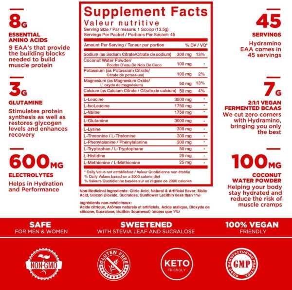 TC Nutrition Hydramino Watermelon Candy 45 Serve (Nutrition)